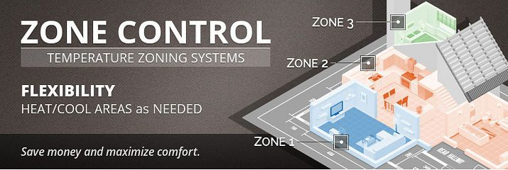 Zone Control Systems - Alpine Home Air Products